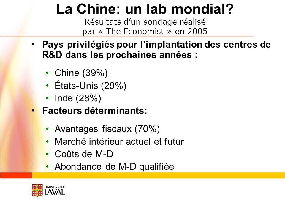 La Chine: un lab mondial