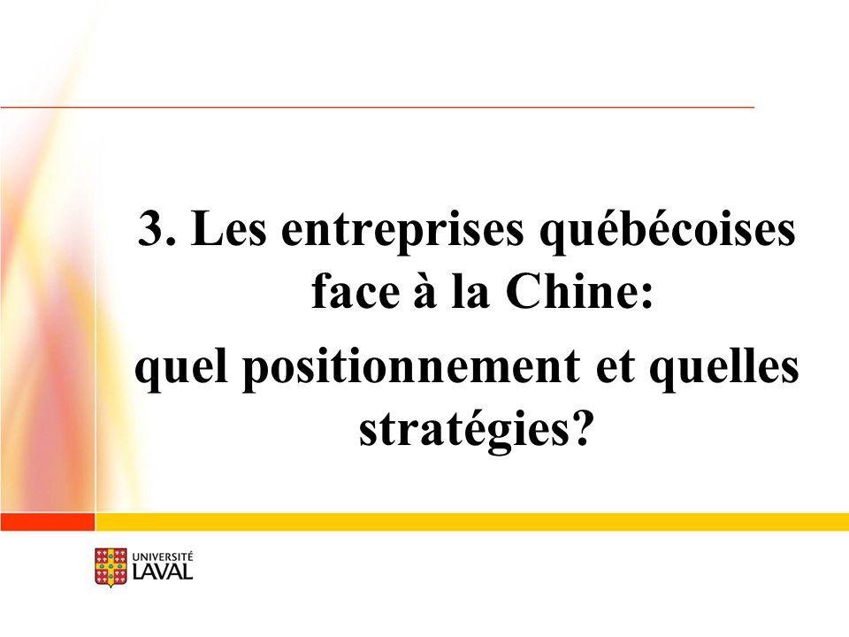 3. Les entreprises québécoises face à la Chine: