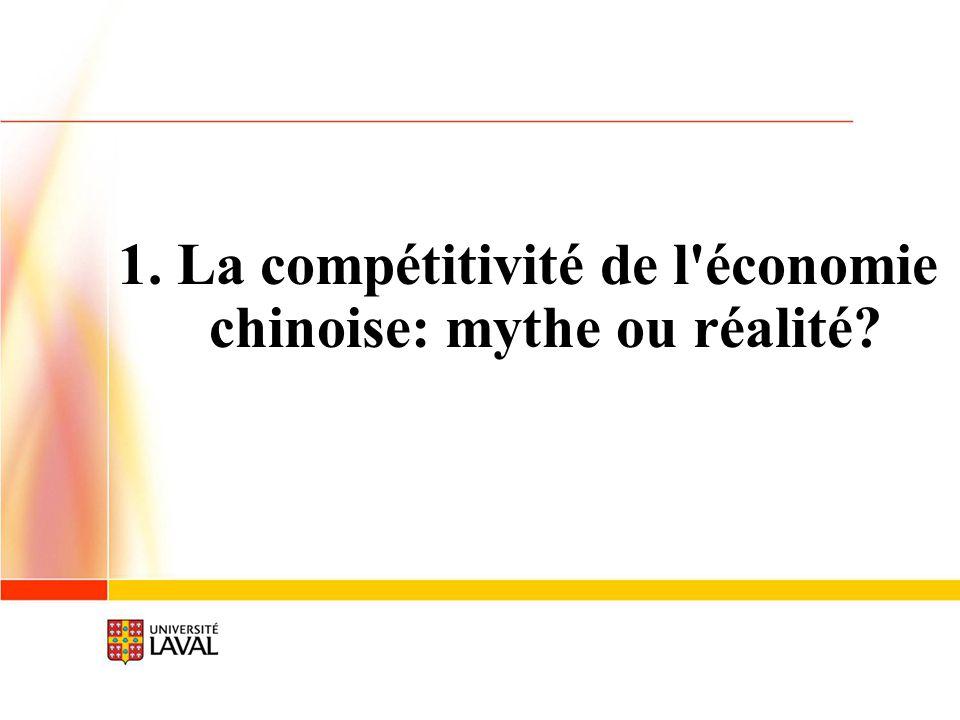 1. La compétitivité de l économie chinoise: mythe ou réalité