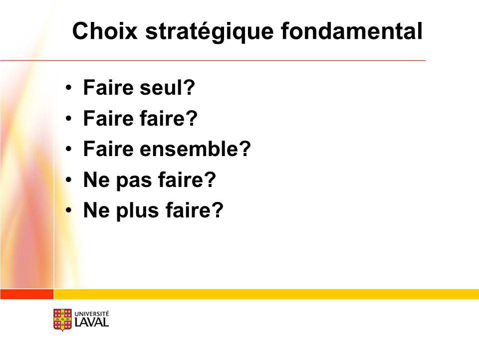 Choix stratégique fondamental