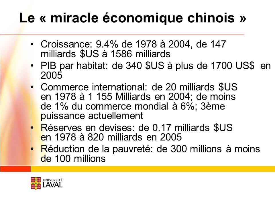 Le « miracle économique chinois »
