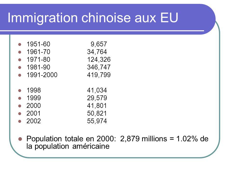 Immigration chinoise aux EU