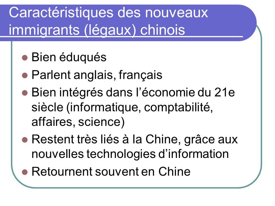 Caractéristiques des nouveaux immigrants (légaux) chinois