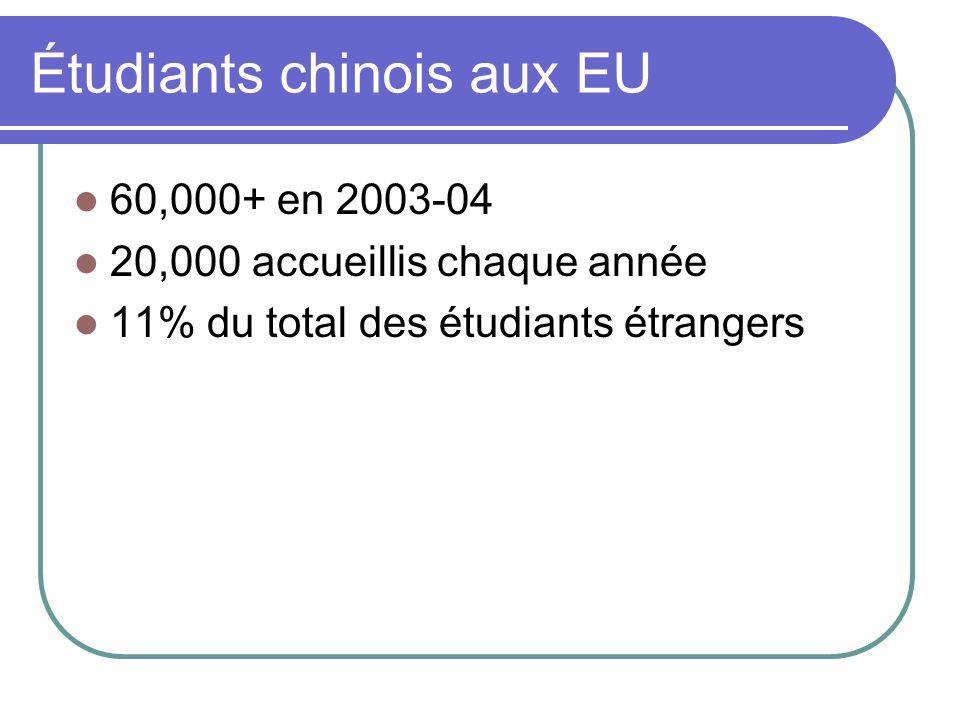 Étudiants chinois aux EU