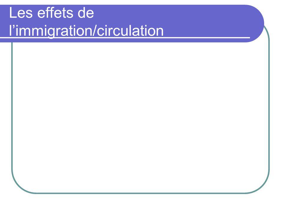 Les effets de l'immigration/circulation