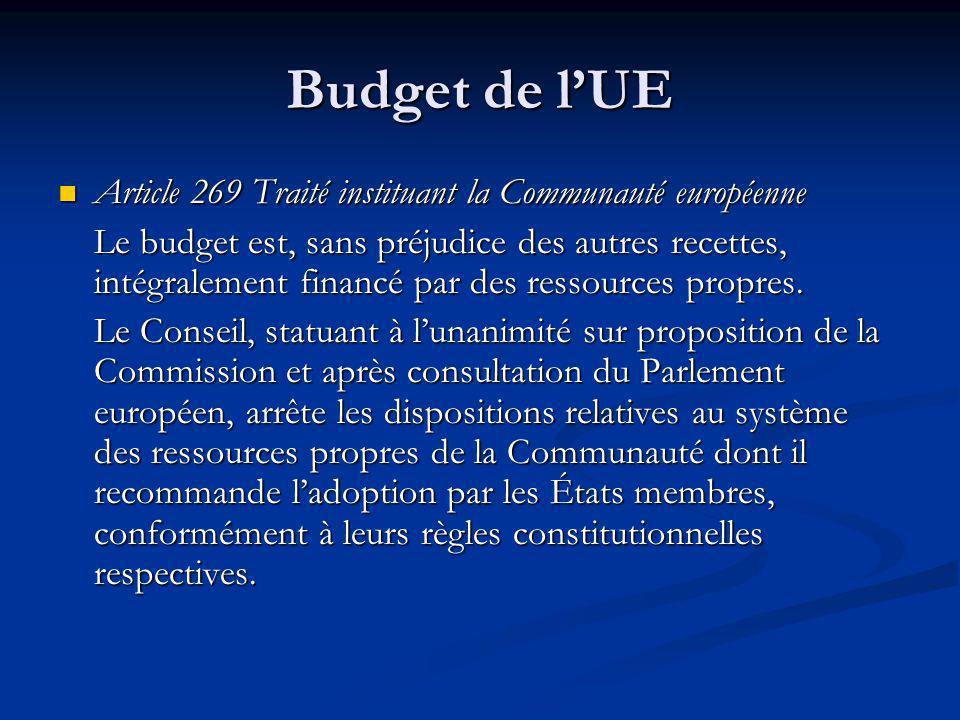 Budget de l'UE Article 269 Traité instituant la Communauté européenne