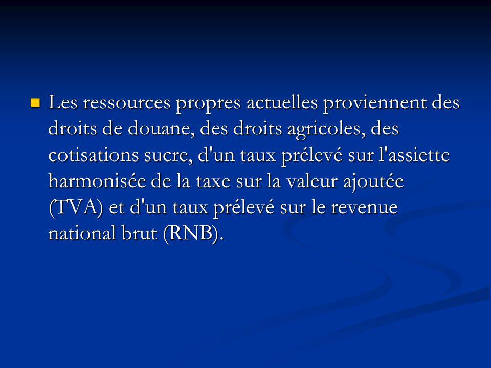 Les ressources propres actuelles proviennent des droits de douane, des droits agricoles, des cotisations sucre, d un taux prélevé sur l assiette harmonisée de la taxe sur la valeur ajoutée (TVA) et d un taux prélevé sur le revenue national brut (RNB).