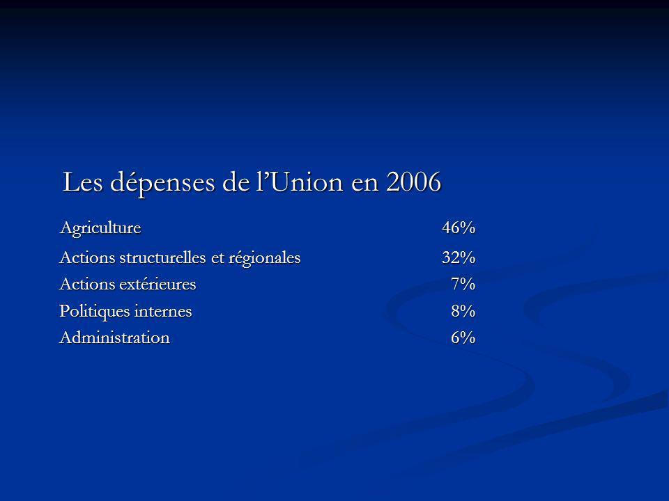 Les dépenses de l'Union en 2006 Agriculture 46%