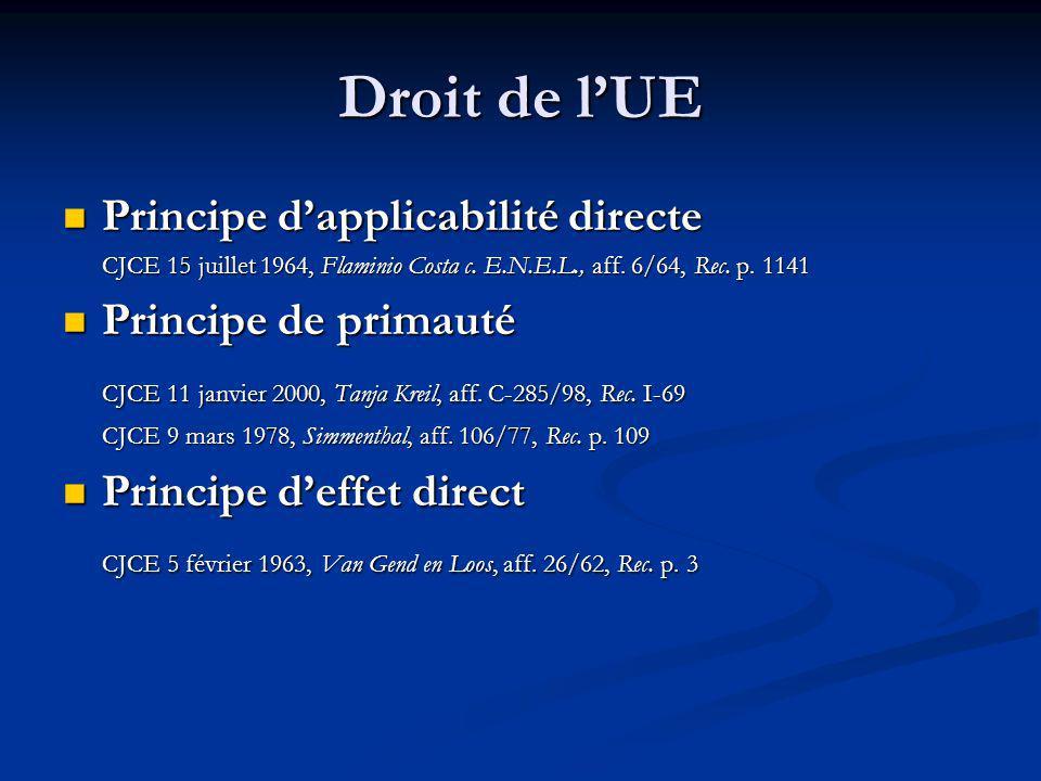 Droit de l'UE Principe d'applicabilité directe Principe de primauté