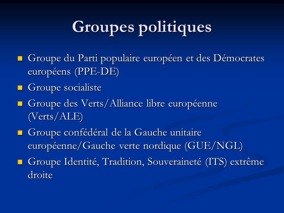 Groupes politiques Groupe du Parti populaire européen et des Démocrates européens (PPE-DE) Groupe socialiste.