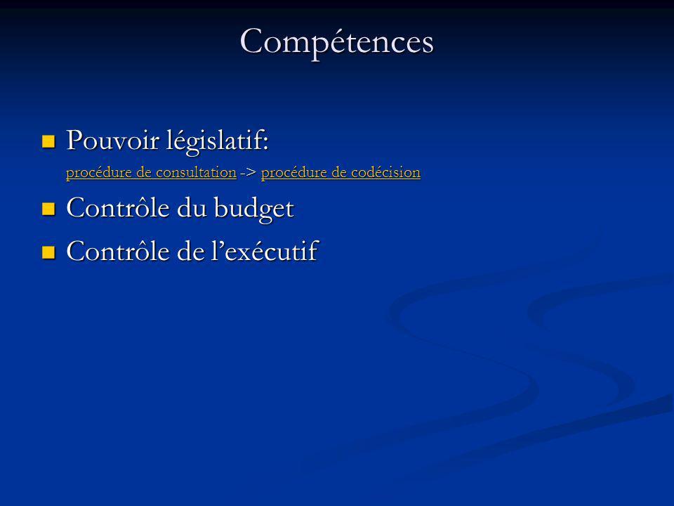 Compétences Pouvoir législatif: Contrôle du budget