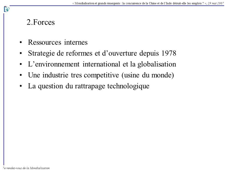 2.Forces Ressources internes