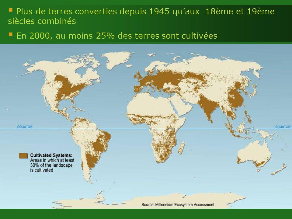 Plus de terres converties depuis 1945 qu'aux 18ème et 19ème siècles combinés