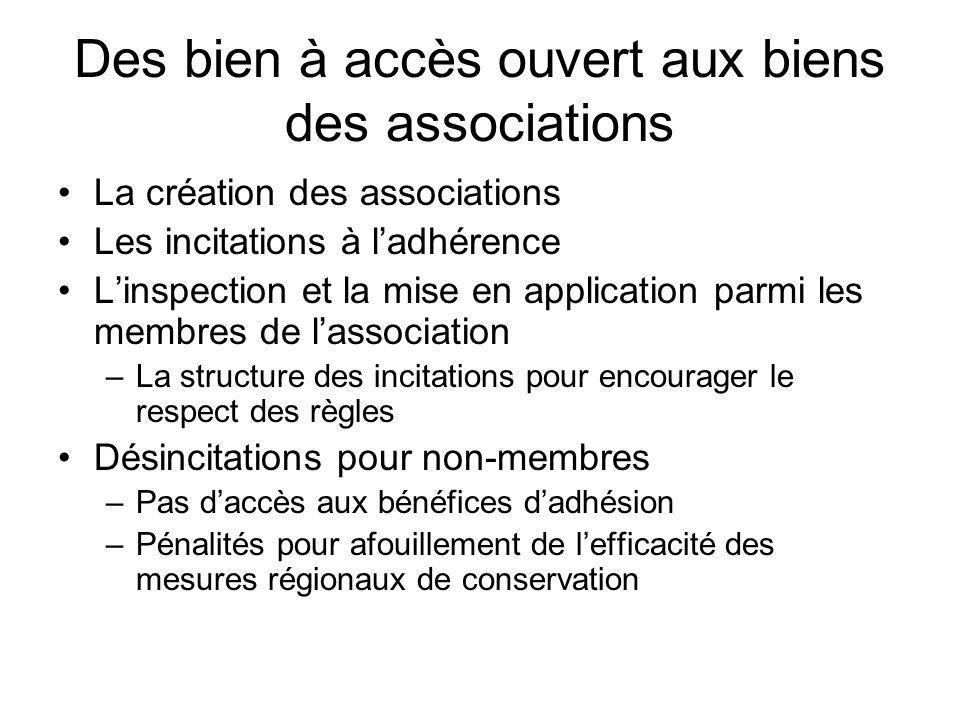 Des bien à accès ouvert aux biens des associations