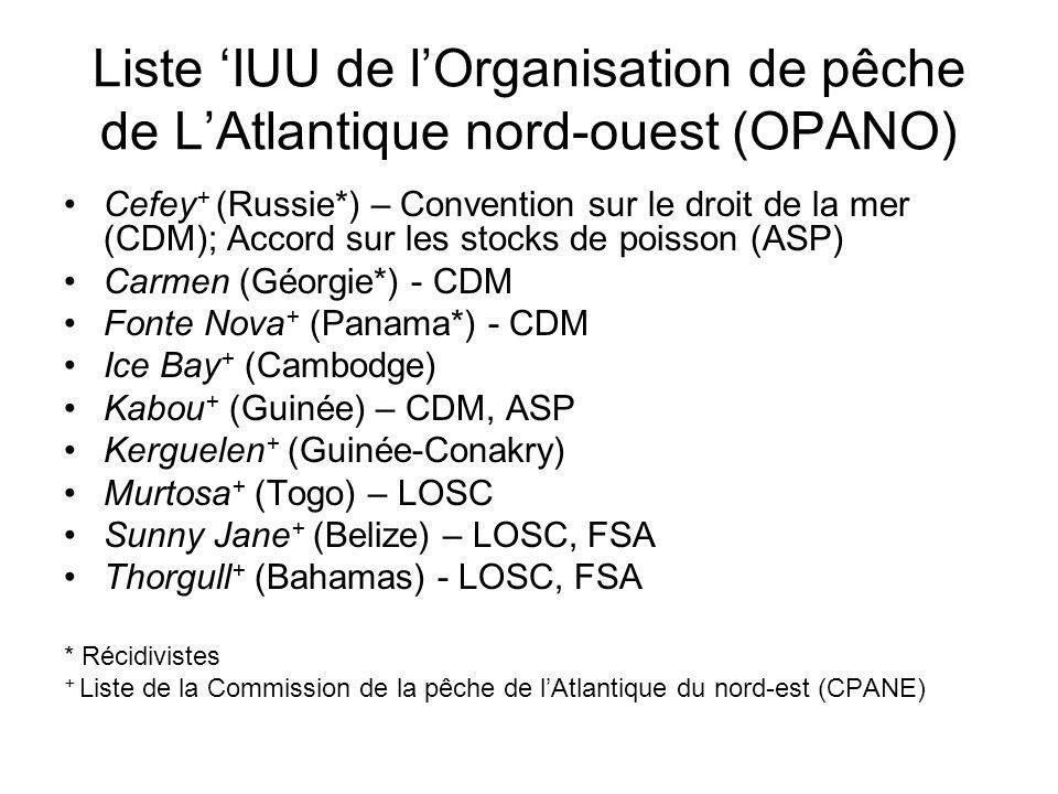 Liste 'IUU de l'Organisation de pêche de L'Atlantique nord-ouest (OPANO)