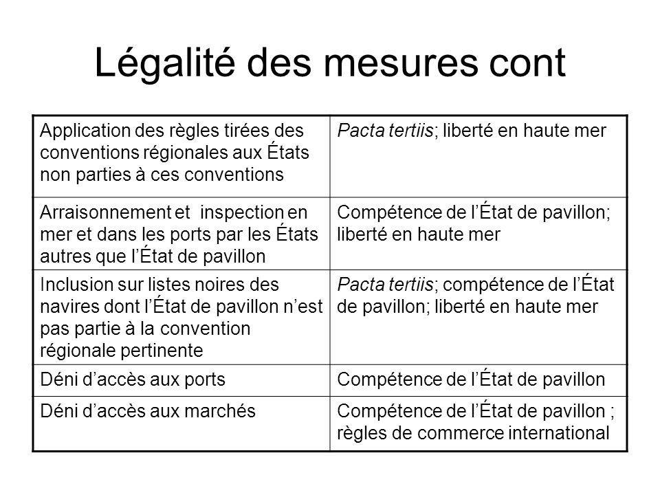 Légalité des mesures cont