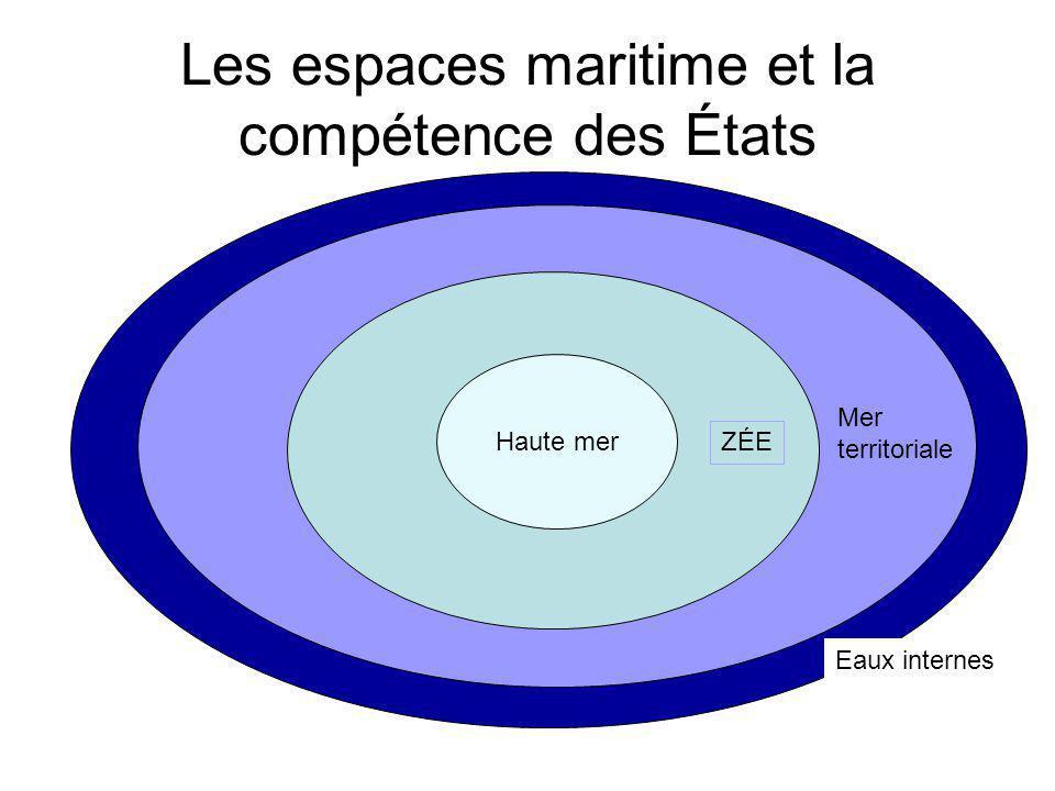Les espaces maritime et la compétence des États
