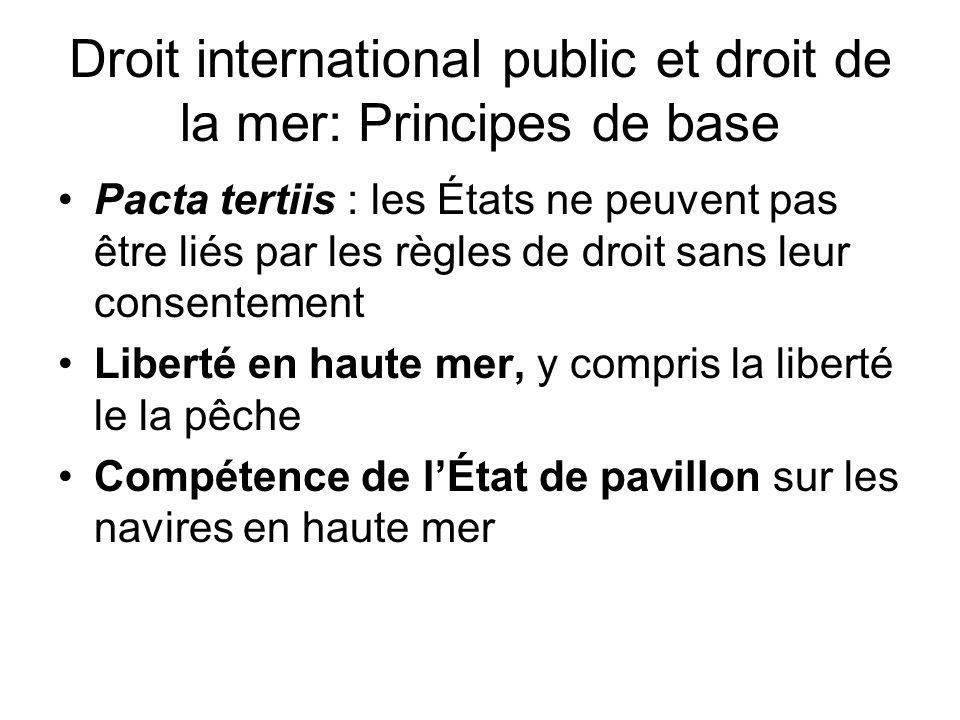 Droit international public et droit de la mer: Principes de base