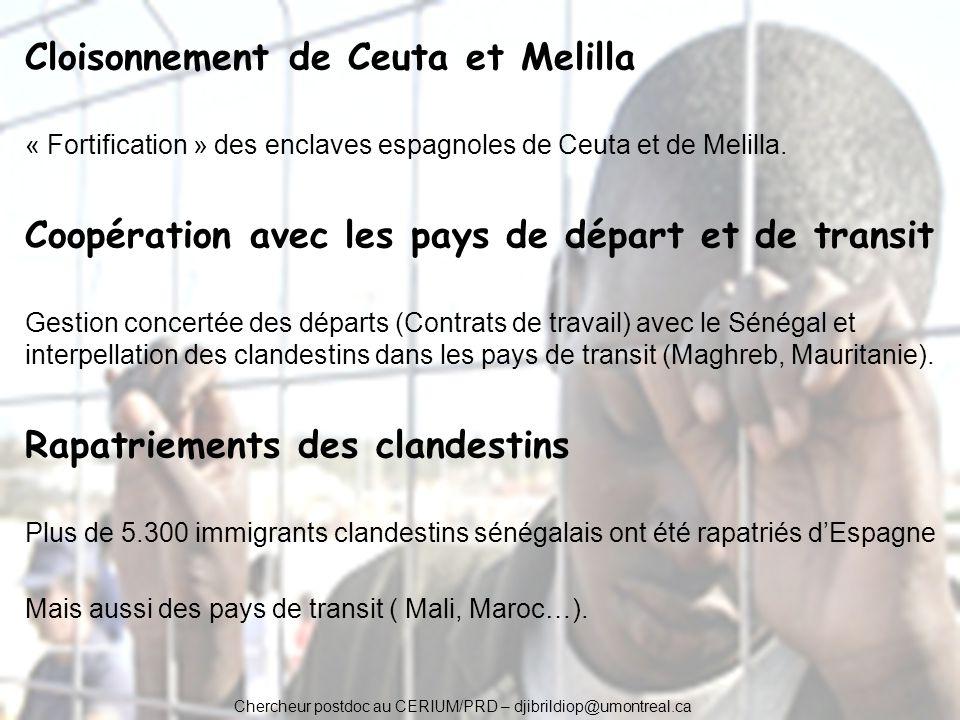 Cloisonnement de Ceuta et Melilla