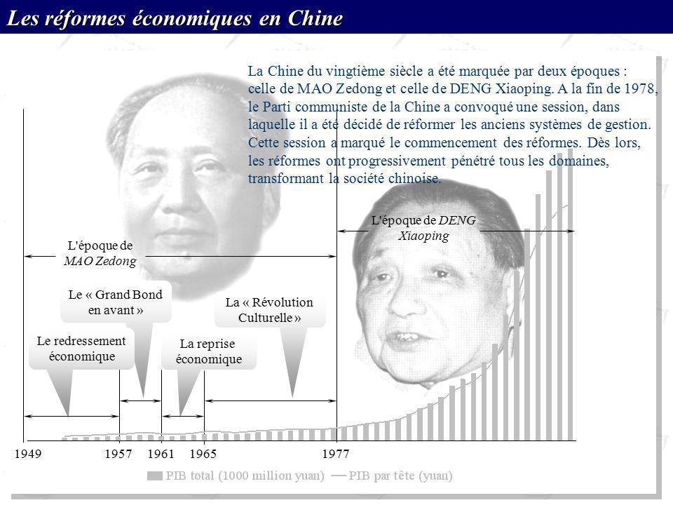 L époque de DENG Xiaoping