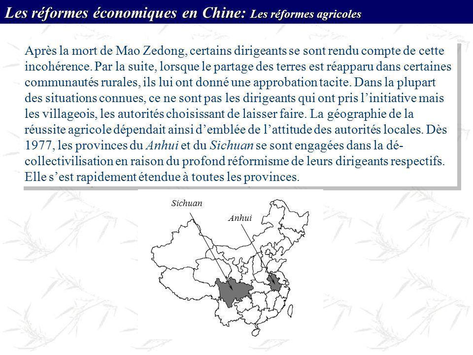 Les réformes économiques en Chine: Les réformes agricoles