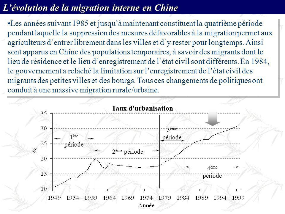 L'évolution de la migration interne en Chine