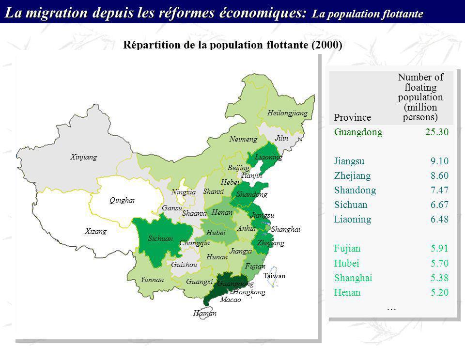 La migration depuis les réformes économiques: La population flottante