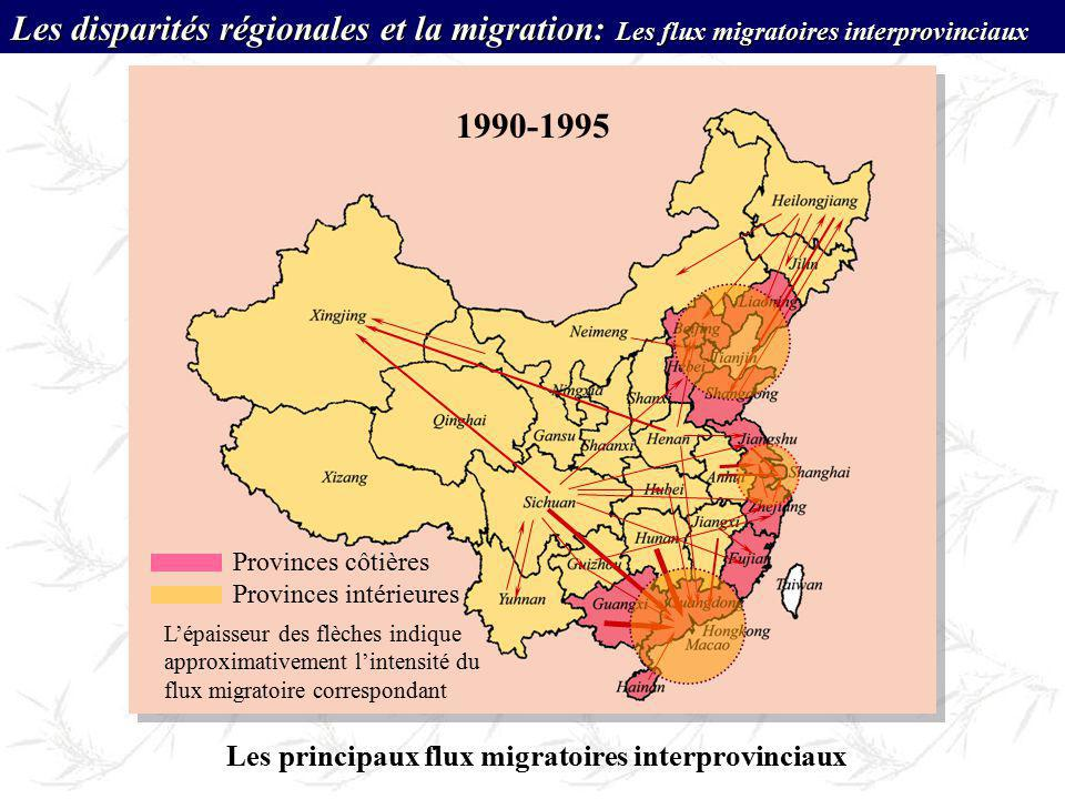 Les principaux flux migratoires interprovinciaux