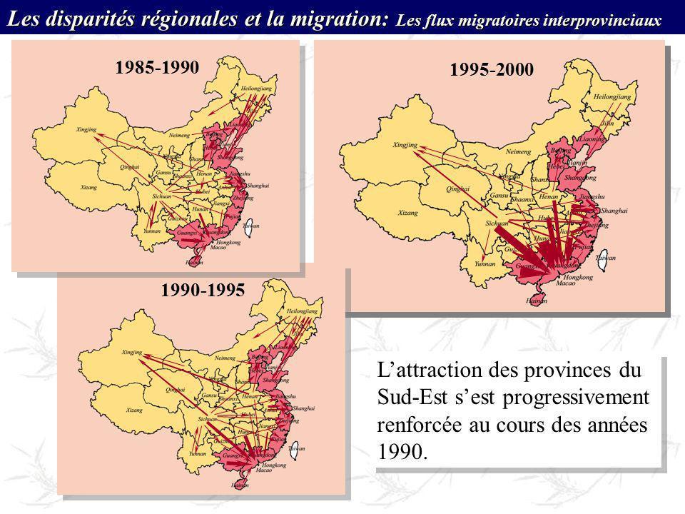 Les disparités régionales et la migration: Les flux migratoires interprovinciaux
