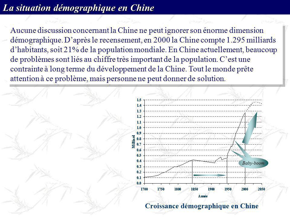 Croissance démographique en Chine