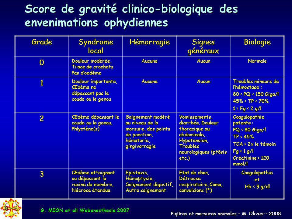 Score de gravité clinico-biologique des envenimations ophydiennes
