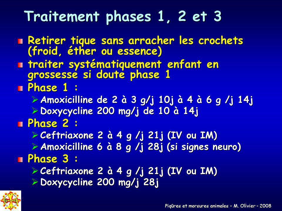 Traitement phases 1, 2 et 3 Retirer tique sans arracher les crochets (froid, éther ou essence)