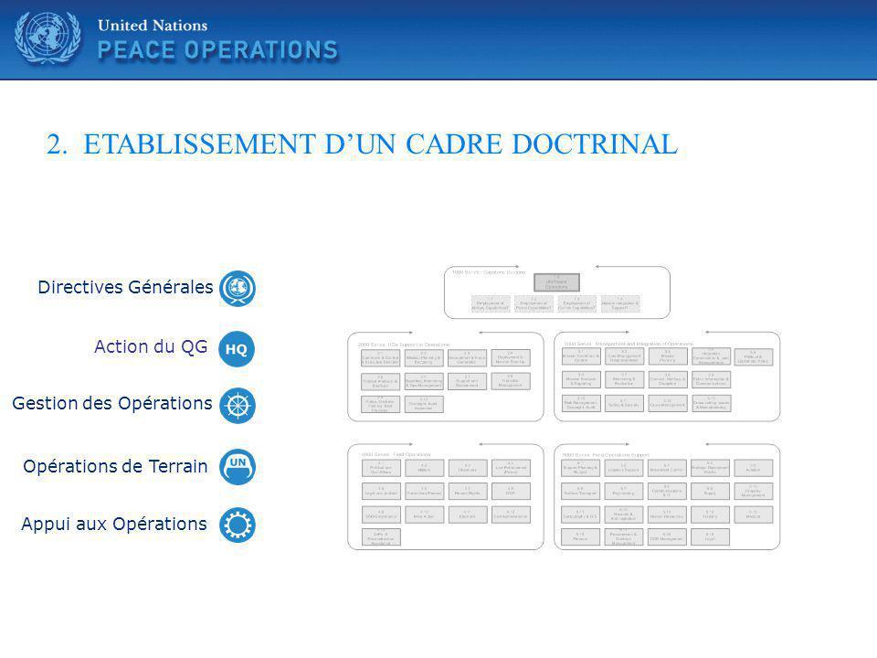 2. ETABLISSEMENT D'UN CADRE DOCTRINAL
