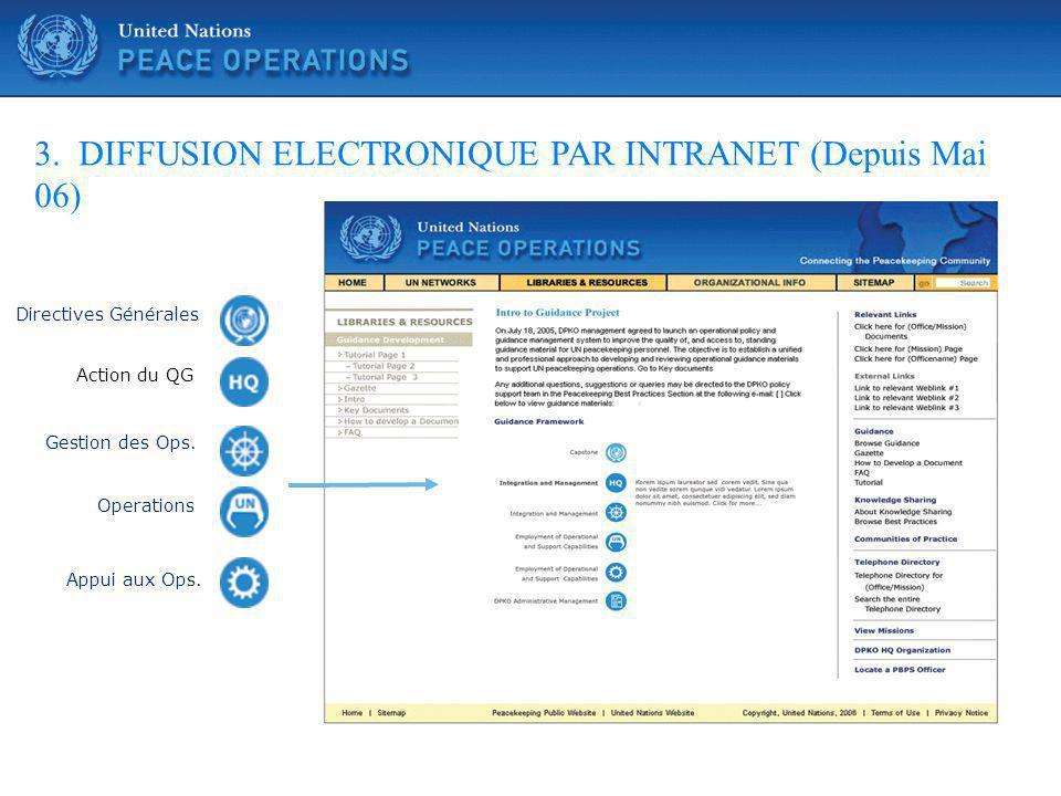 3. DIFFUSION ELECTRONIQUE PAR INTRANET (Depuis Mai 06)