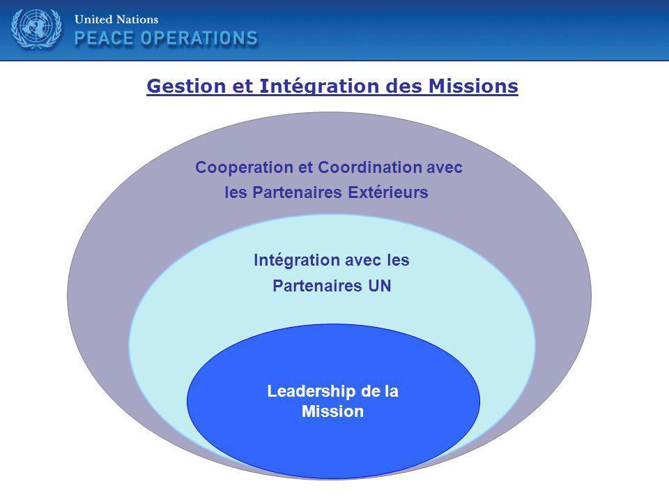 Gestion et Intégration des Missions
