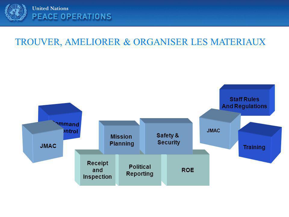 TROUVER, AMELIORER & ORGANISER LES MATERIAUX