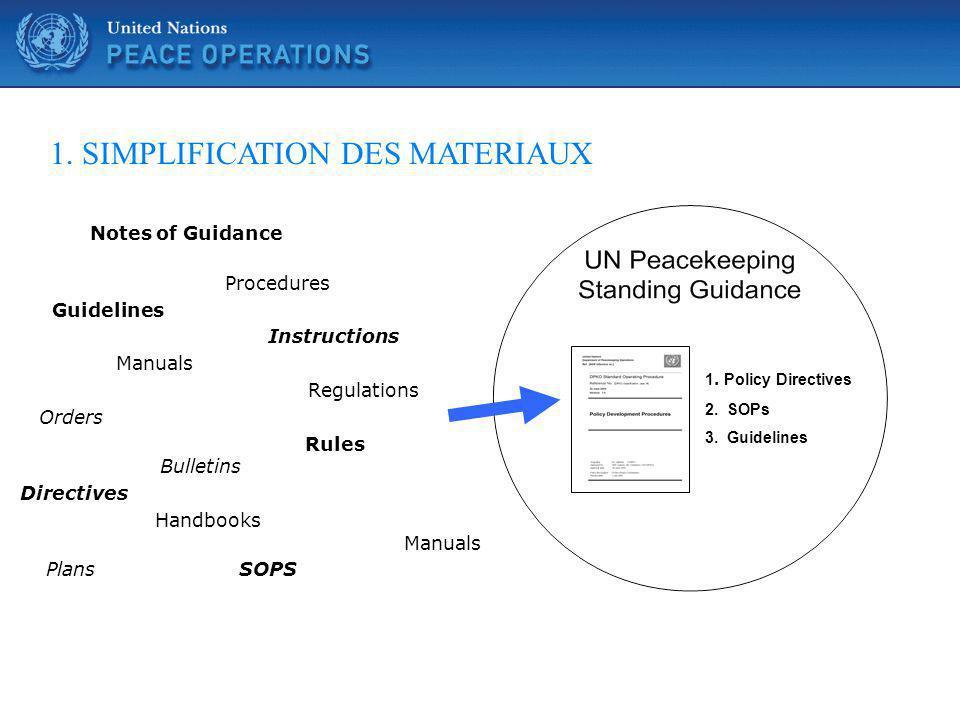 1. SIMPLIFICATION DES MATERIAUX