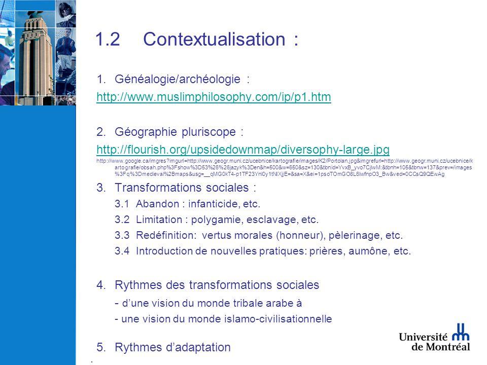 1.2 Contextualisation : Généalogie/archéologie :