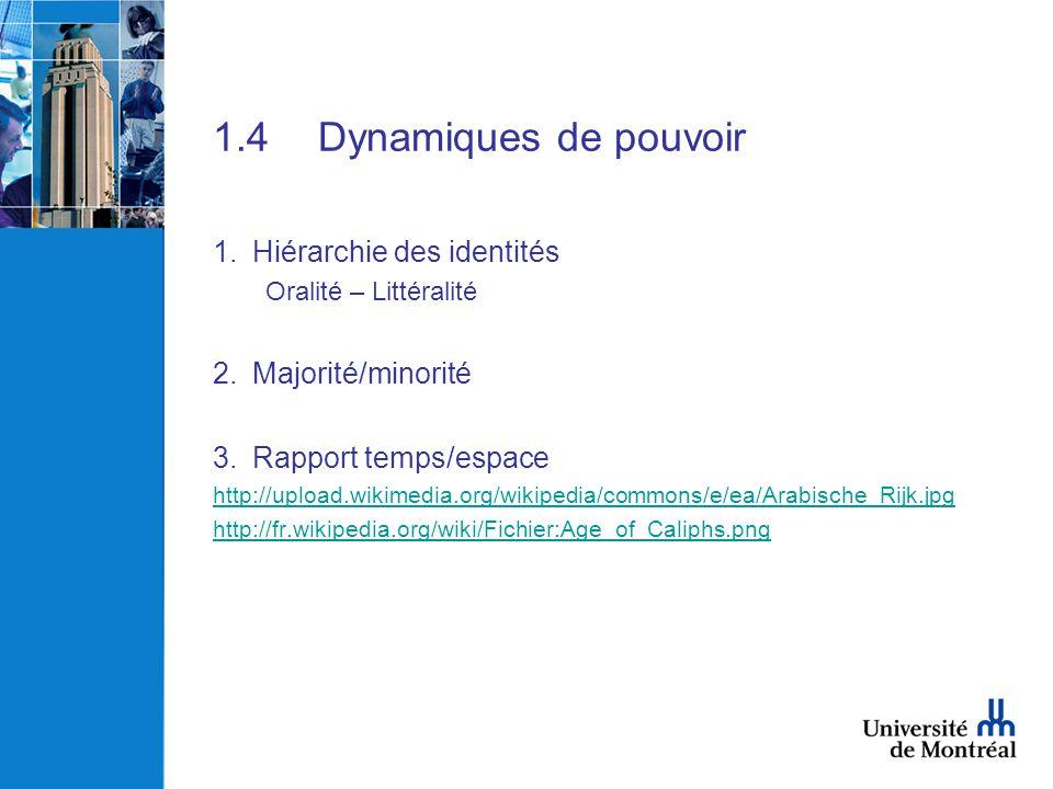 1.4 Dynamiques de pouvoir Hiérarchie des identités Majorité/minorité
