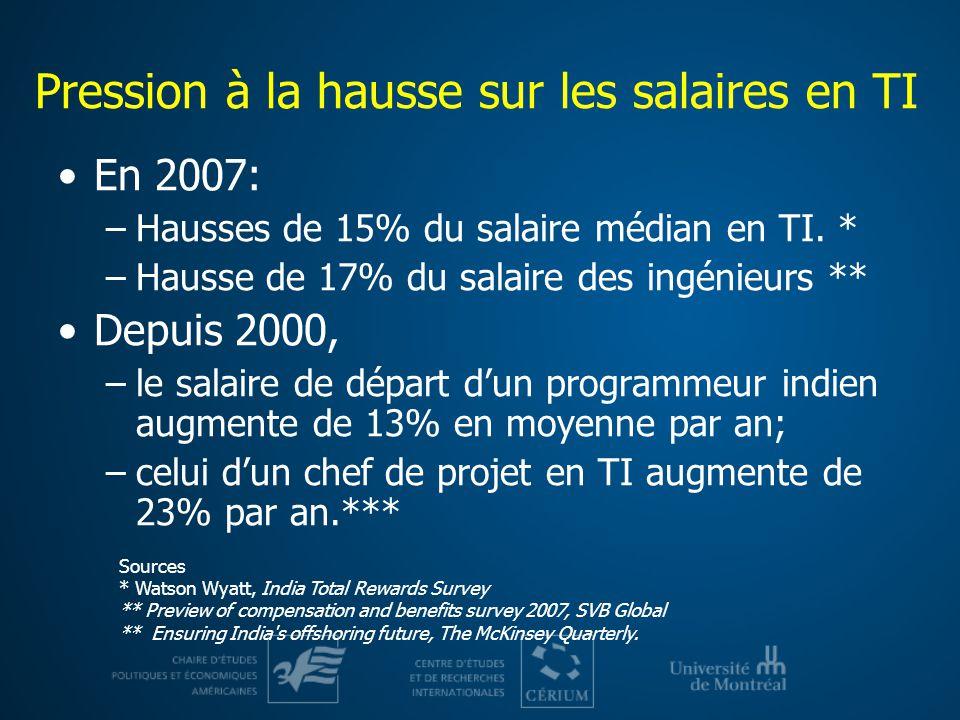Pression à la hausse sur les salaires en TI
