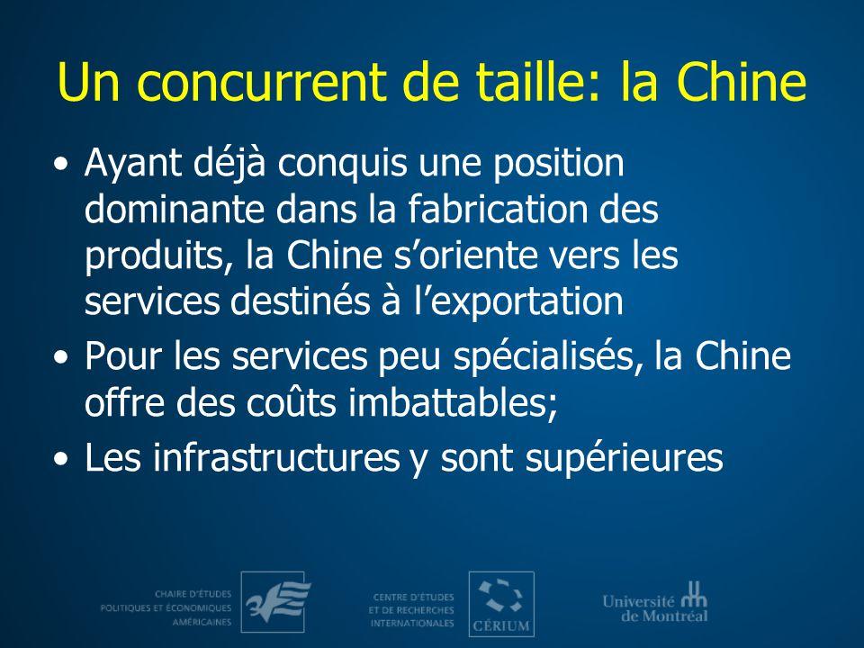 Un concurrent de taille: la Chine