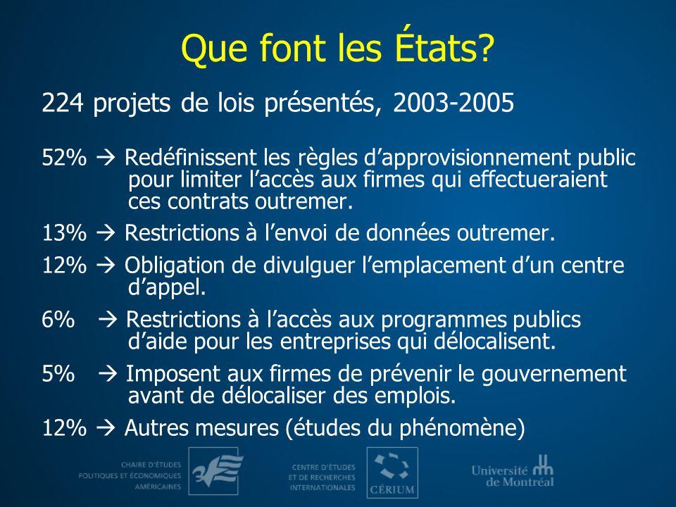Que font les États 224 projets de lois présentés, 2003-2005