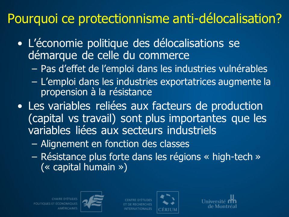 Pourquoi ce protectionnisme anti-délocalisation