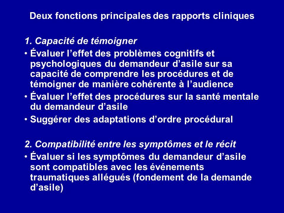 Deux fonctions principales des rapports cliniques