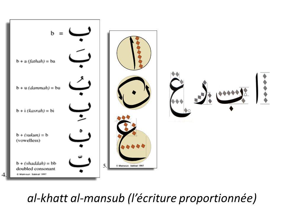 al-khatt al-mansub (l'écriture proportionnée)