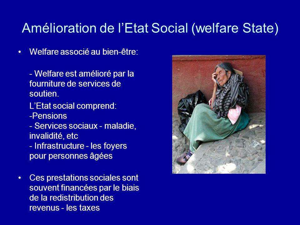 Amélioration de l'Etat Social (welfare State)