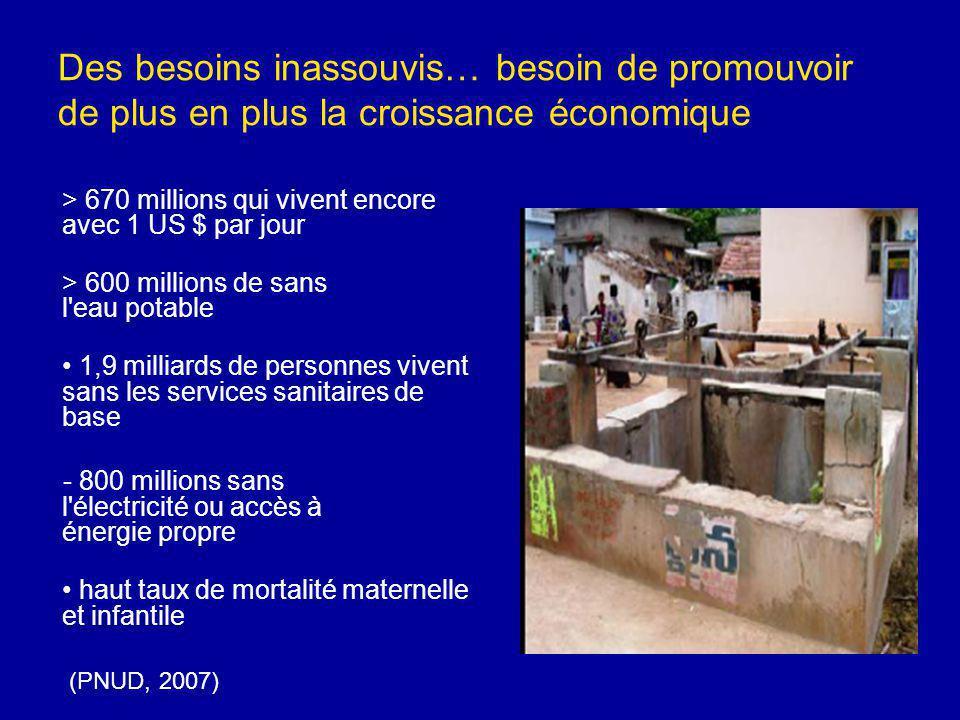 Des besoins inassouvis… besoin de promouvoir de plus en plus la croissance économique