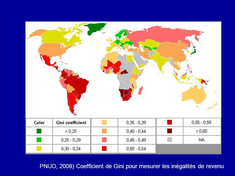 PNUD, 2008) Coefficient de Gini pour mesurer les inégalités de revenu