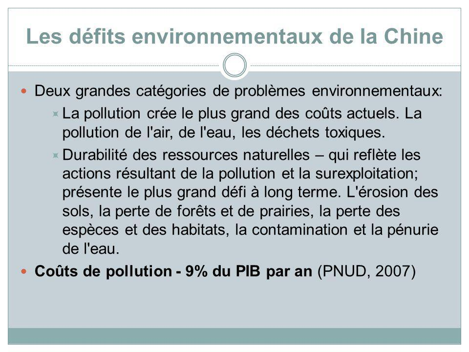 Les défits environnementaux de la Chine