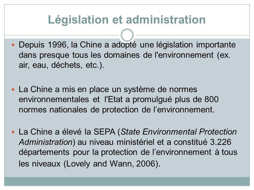 Législation et administration